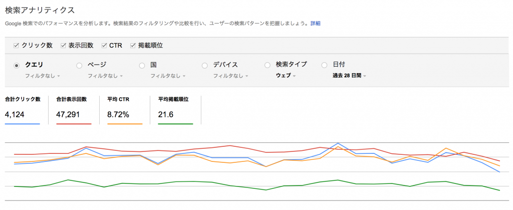 Search Consoleで特定の記事がどんな検索キーワードでアクセスされているか調べる方法