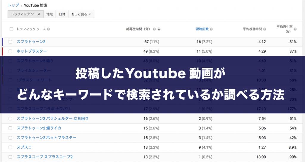 投稿したYoutube動画がどんなキーワードで検索されているか調べる方法